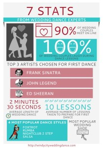 windy-city-wedding-dance-chicago-ballroom-dance-info-graphic-714x1024