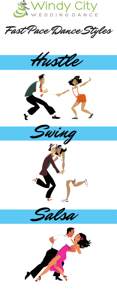 Info Graphic 3 Dance Styles Perfect for Faster Music